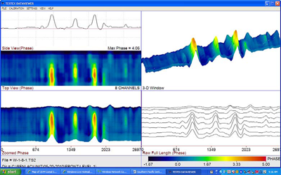 LFET waveform scan from the h2o line