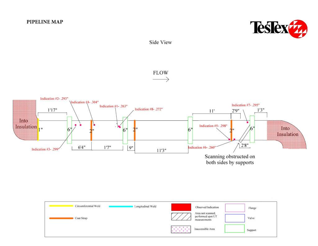 diagram corrosion