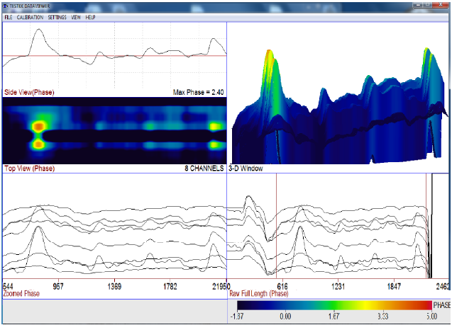 Prodigy-8 Waveform