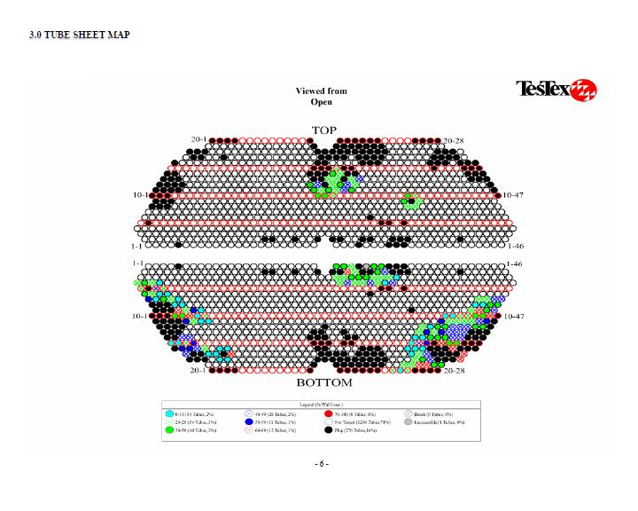 Triton RFET Tube Sheet mapping