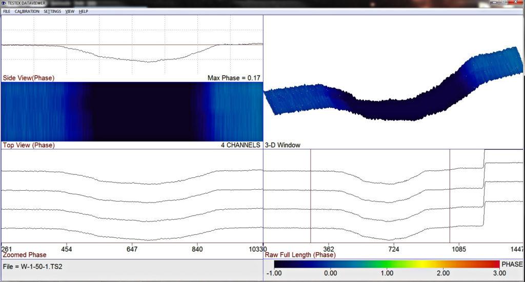 magnetite waveform image