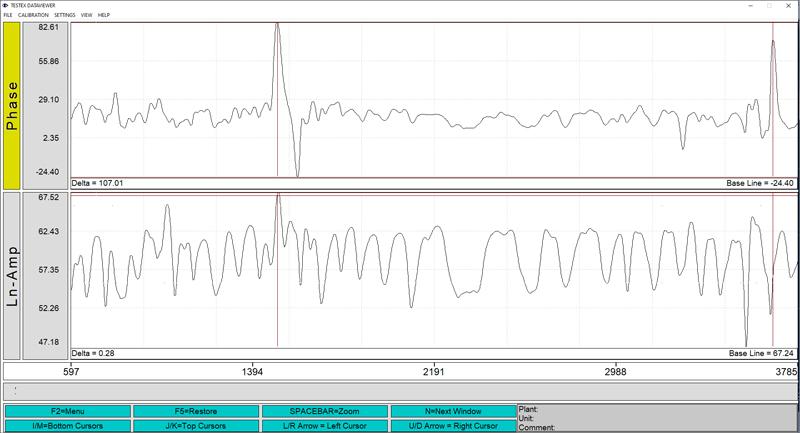 Triton RFET waveform