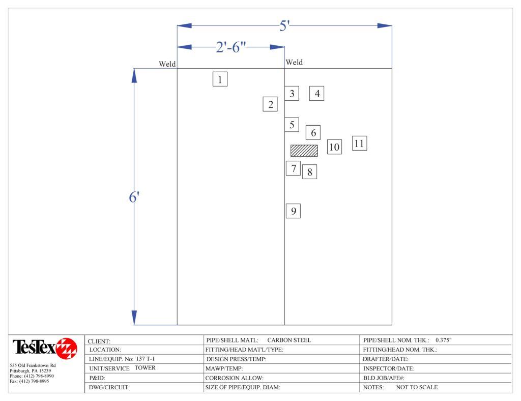 tower corrosion diagram