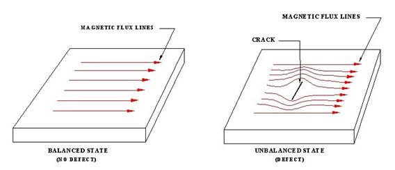 BFET example diagram