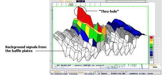 MultiChannel Waveform