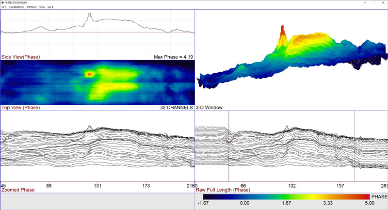 pipeline waveform