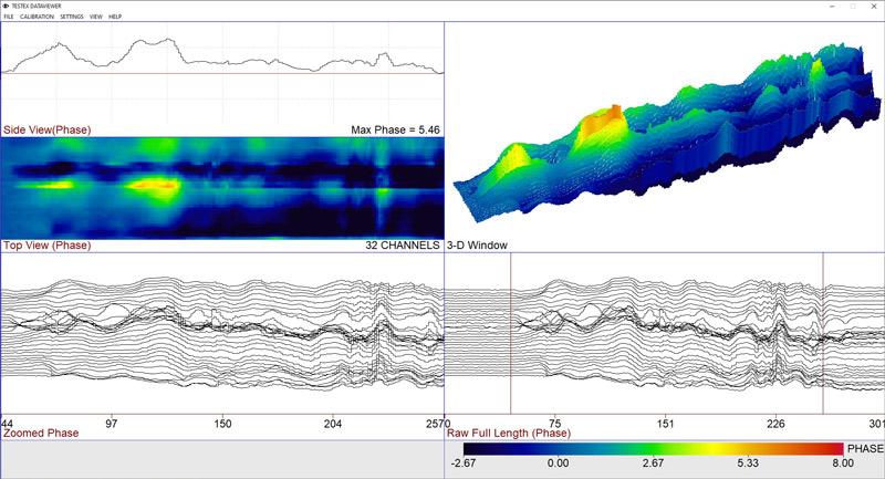 LineCat Plus Waveform